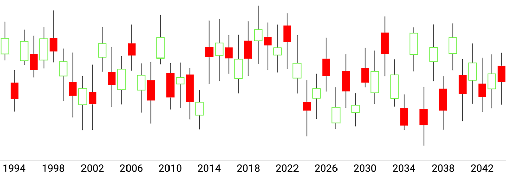 CandleStickChart--for-financial-data-