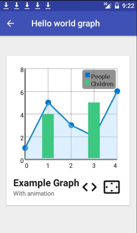 Chart-and-Graph-Library-for-Androidv