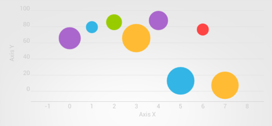 Charts/graphs library for Android compatible with API 8+