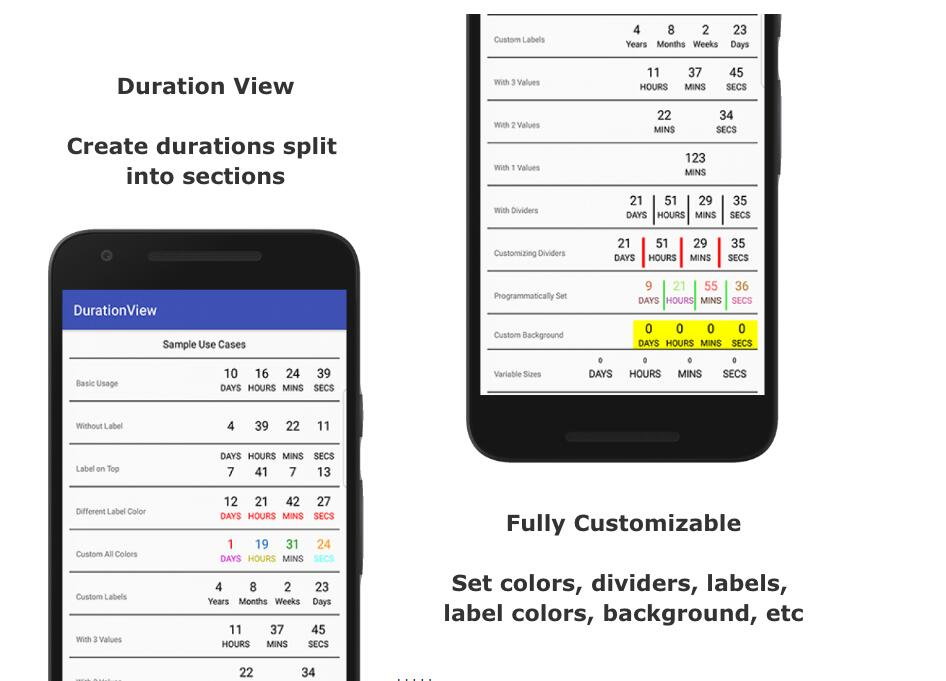 Duration View allows you to create views to depict durations of time