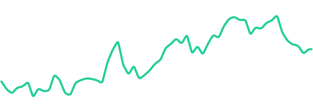A simple Android sparkline chart view