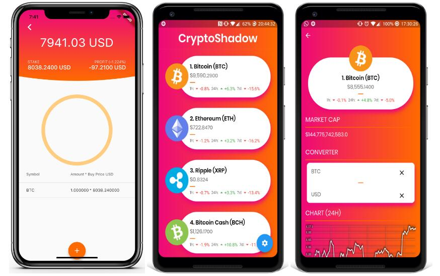 CryptoCurrency Tracker for Android & iOS built with flutter