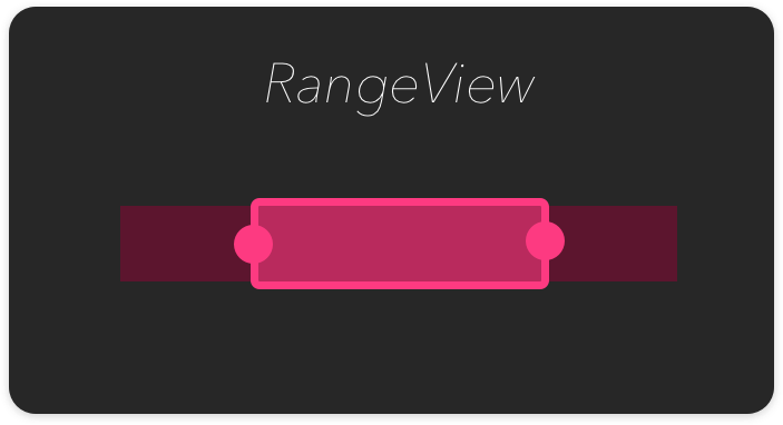 Android range view for cropping